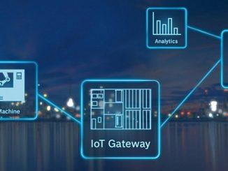 Passerelle IoT Gateway de Bosch Rexroth.