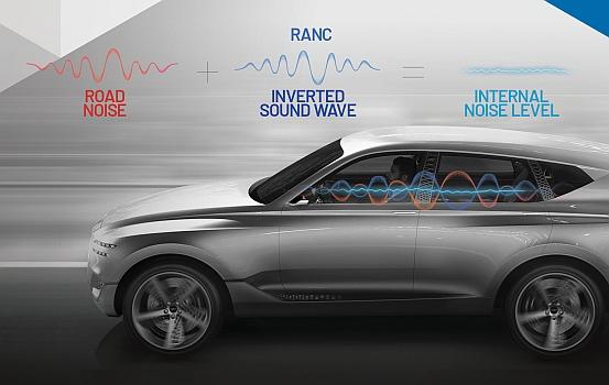 Système numérique de suppression des bruits de roulement de Hyundai sur bus A2B.