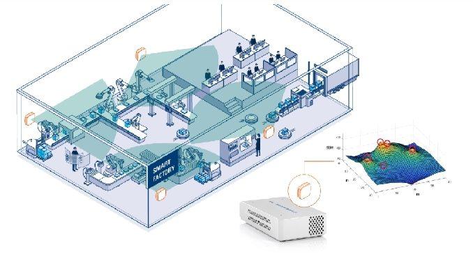 Technologies sans fil pour l'industrie 4.0