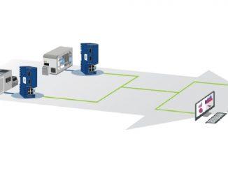 Réseau Ethernet industriel Ewon HMS Networks